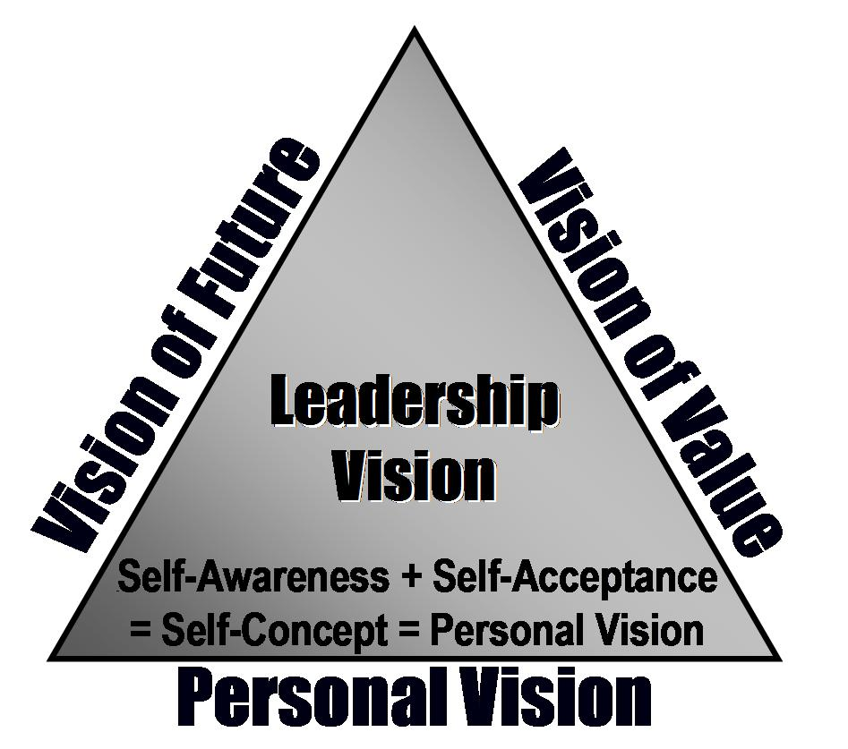 leadership vision Leadership vision paper leadership vision paper the vision statement continues the expression of the desired service and the level of achievement necessary to.